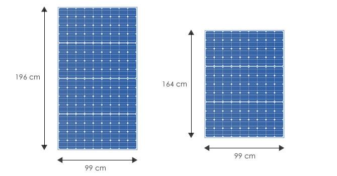 tamaño de los paneles solares
